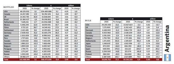 Argentina The Wine Economist Page 2
