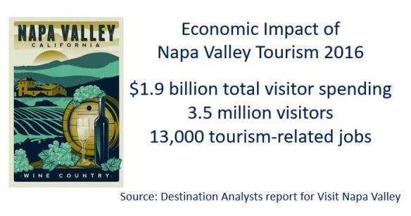 factors affecting tourism industry