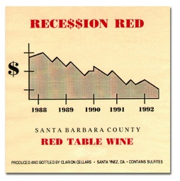 Wine, Recession, and Coronavirus: This Time is Different?